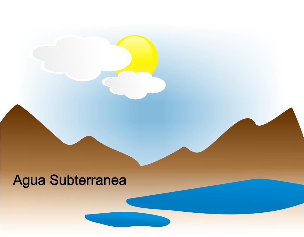 aguaSUBTERRANEA.jpg